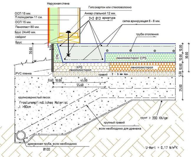 Трубопроводах назначение теплоизоляции на